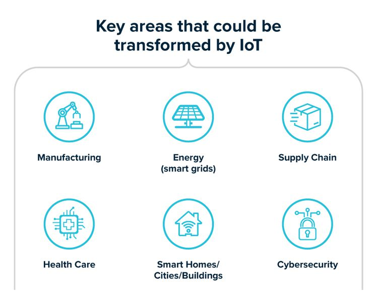 IoT-KeyAreas-Infographic_V1