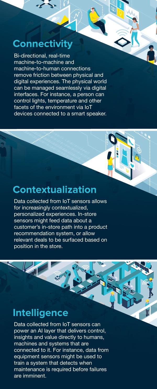 IoT-Value-Infographic_V1-Mobile